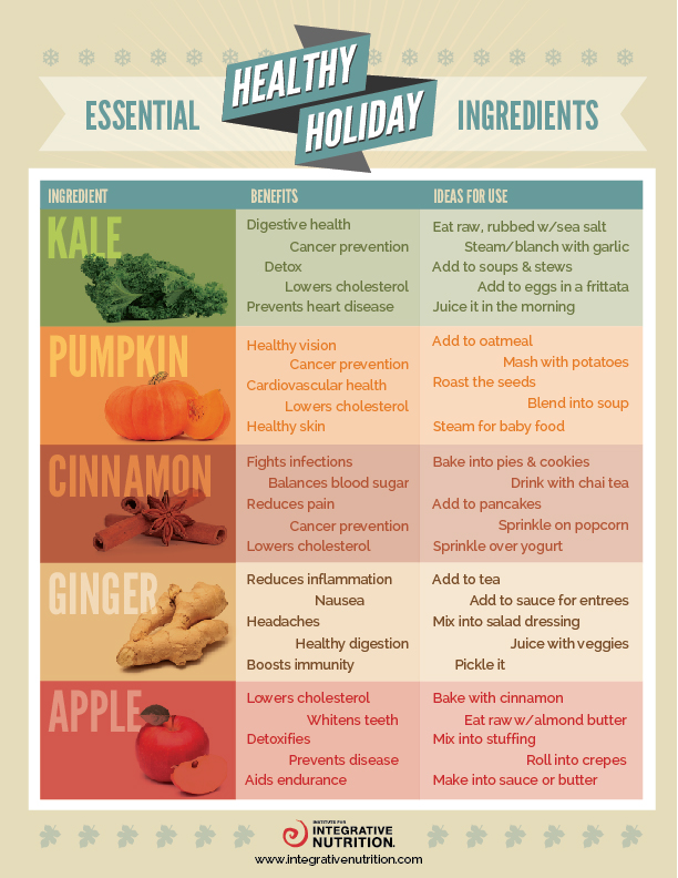 Healthy Holiday Ingredients
