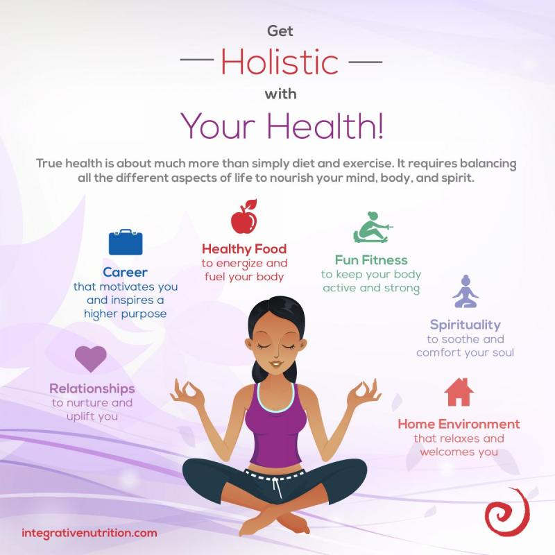 Get Holistic with Your Health graphic_0